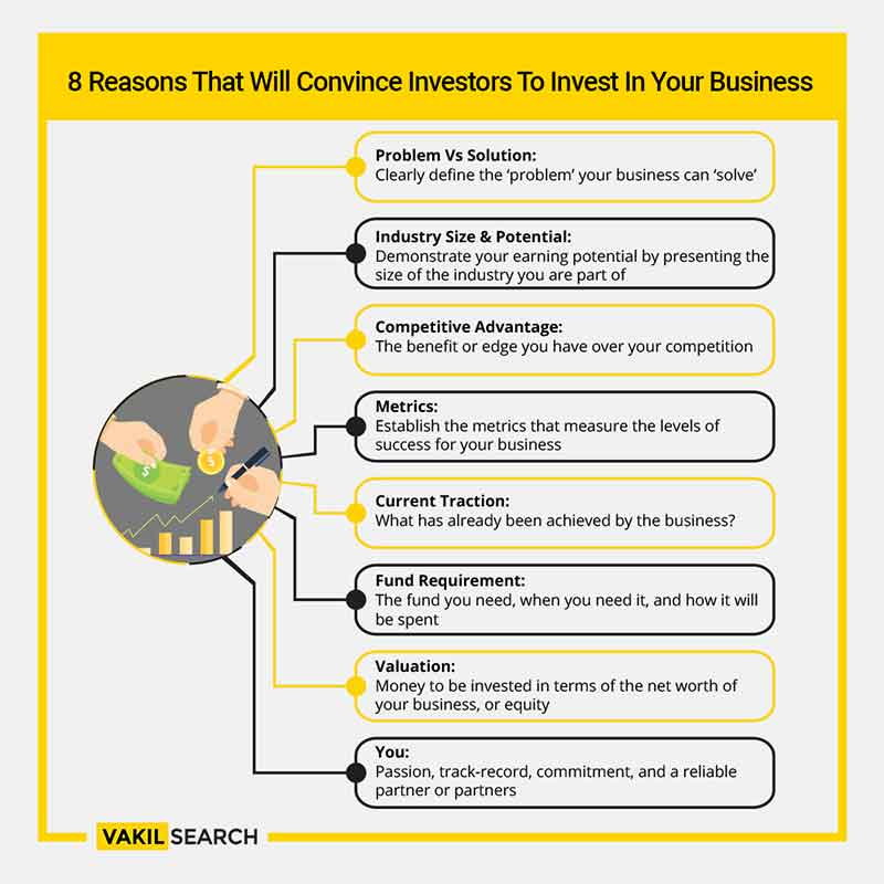 convince investors to invest in your business