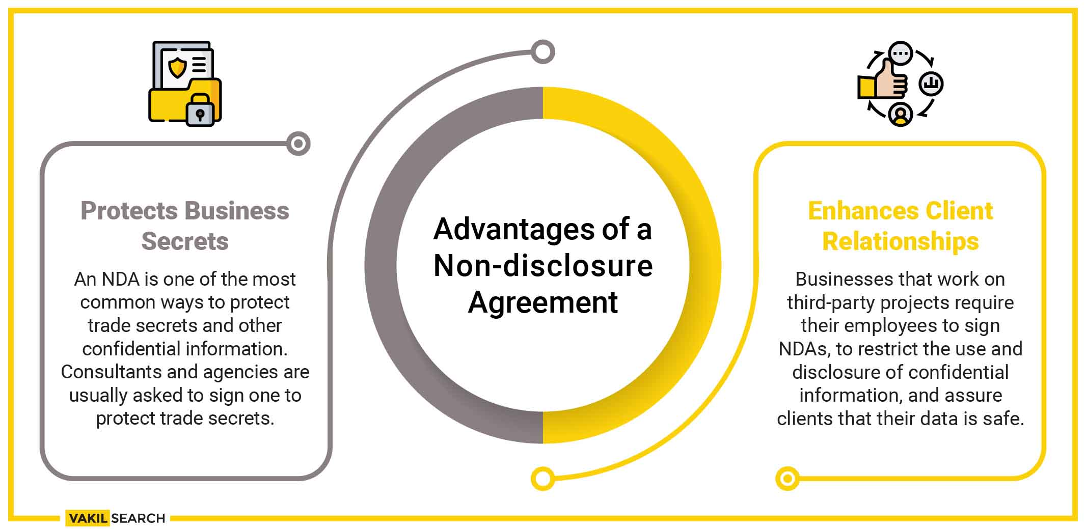 benefits of non disclosure agreement