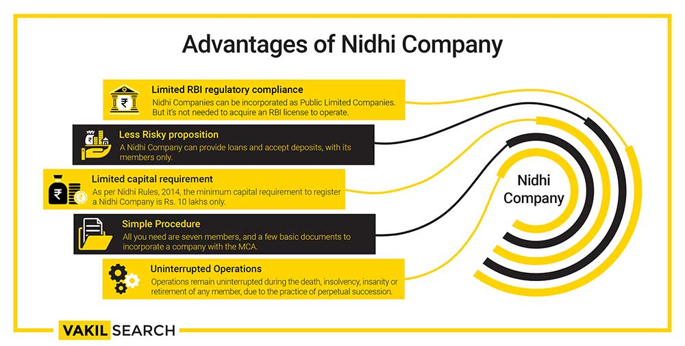 benefits of nidhi company