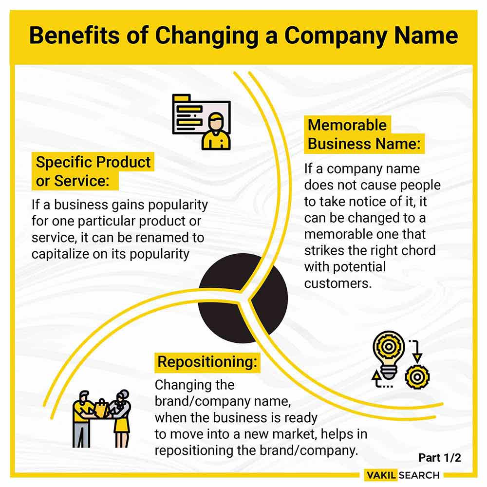Benefits of Changing a Company Name