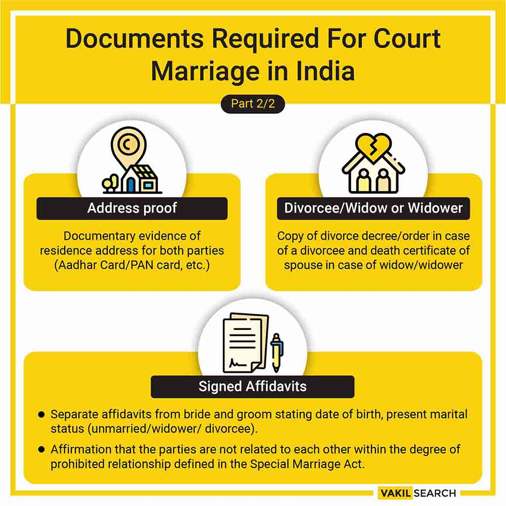 Documents Required For Court Marriage in India