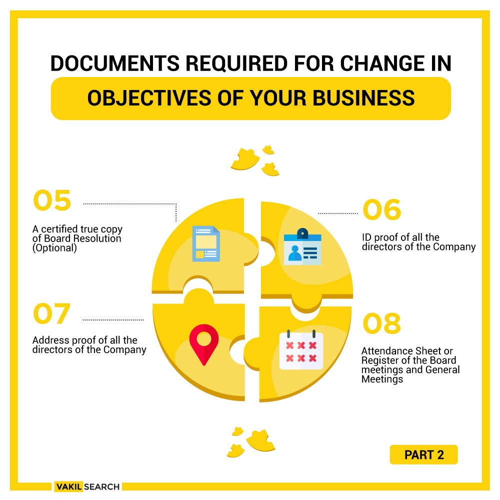 Documents Required For Change In Objectives