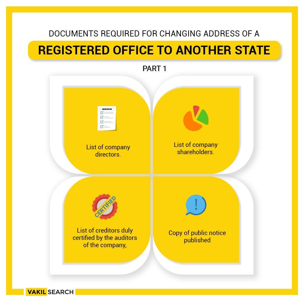 change of address of registered office