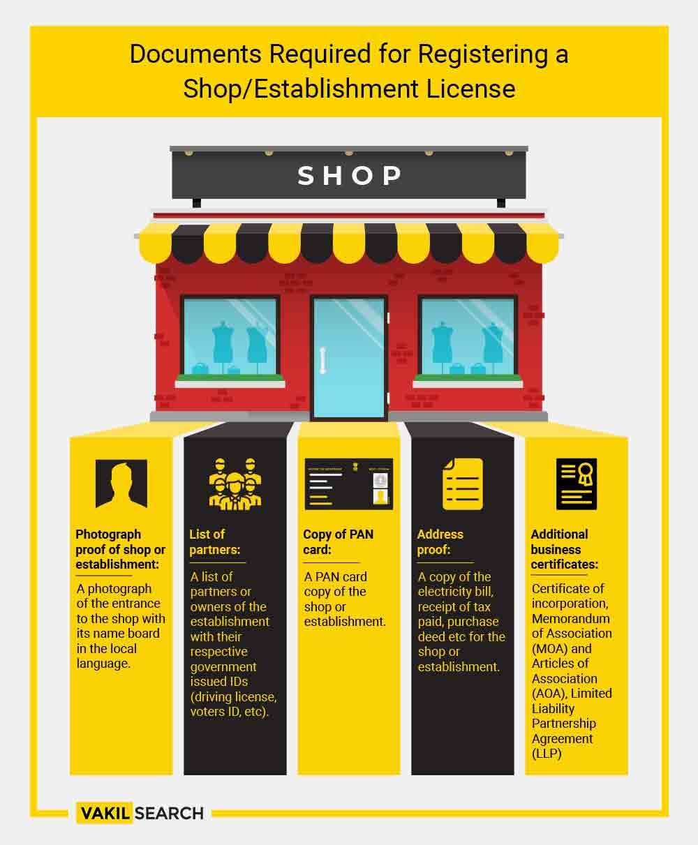 documents required for shop and establishment registration