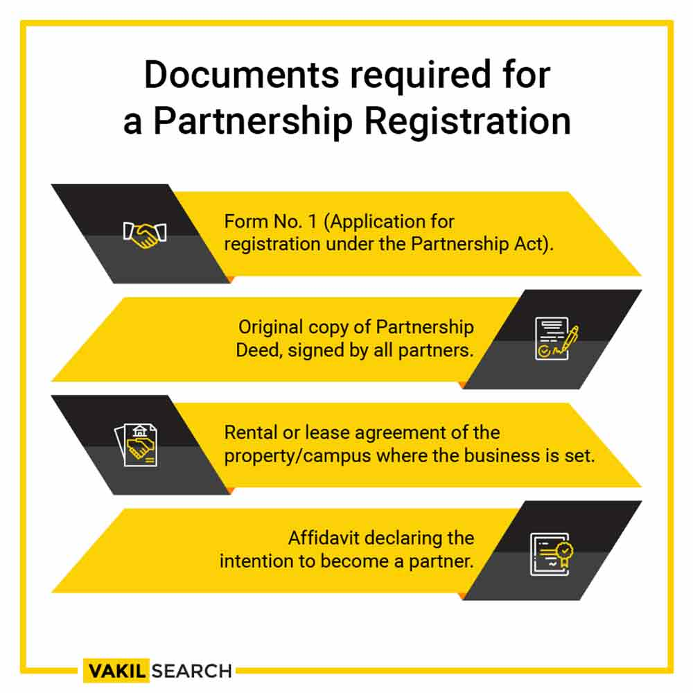documents required for partnership firm registration