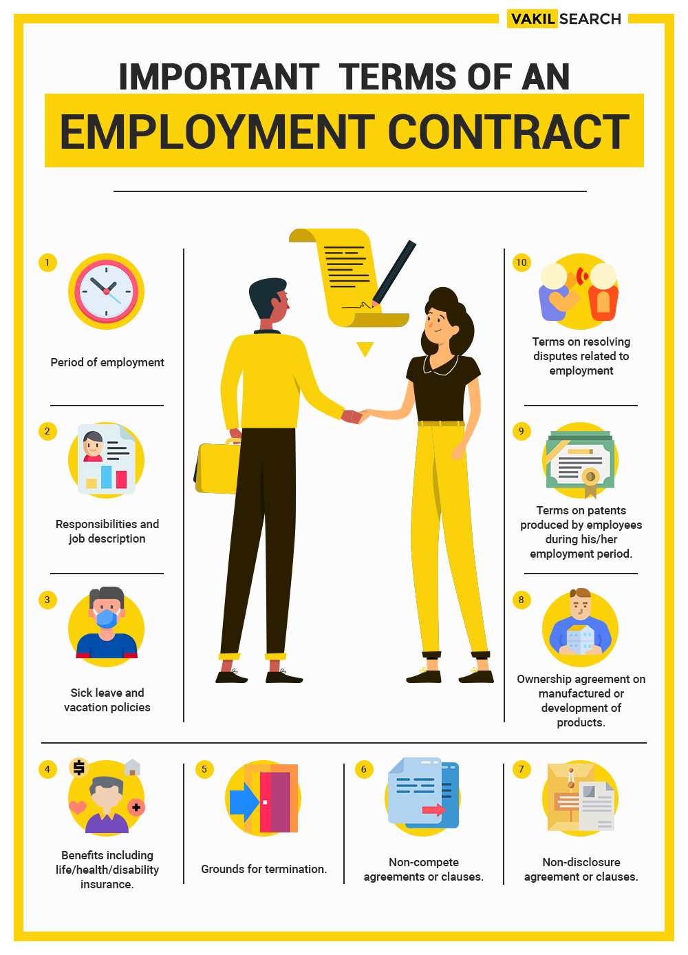 terms of an employment contract