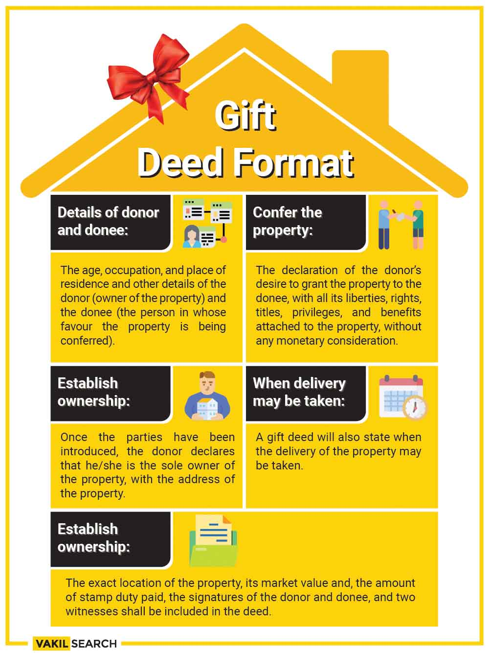 Gift Deed Format