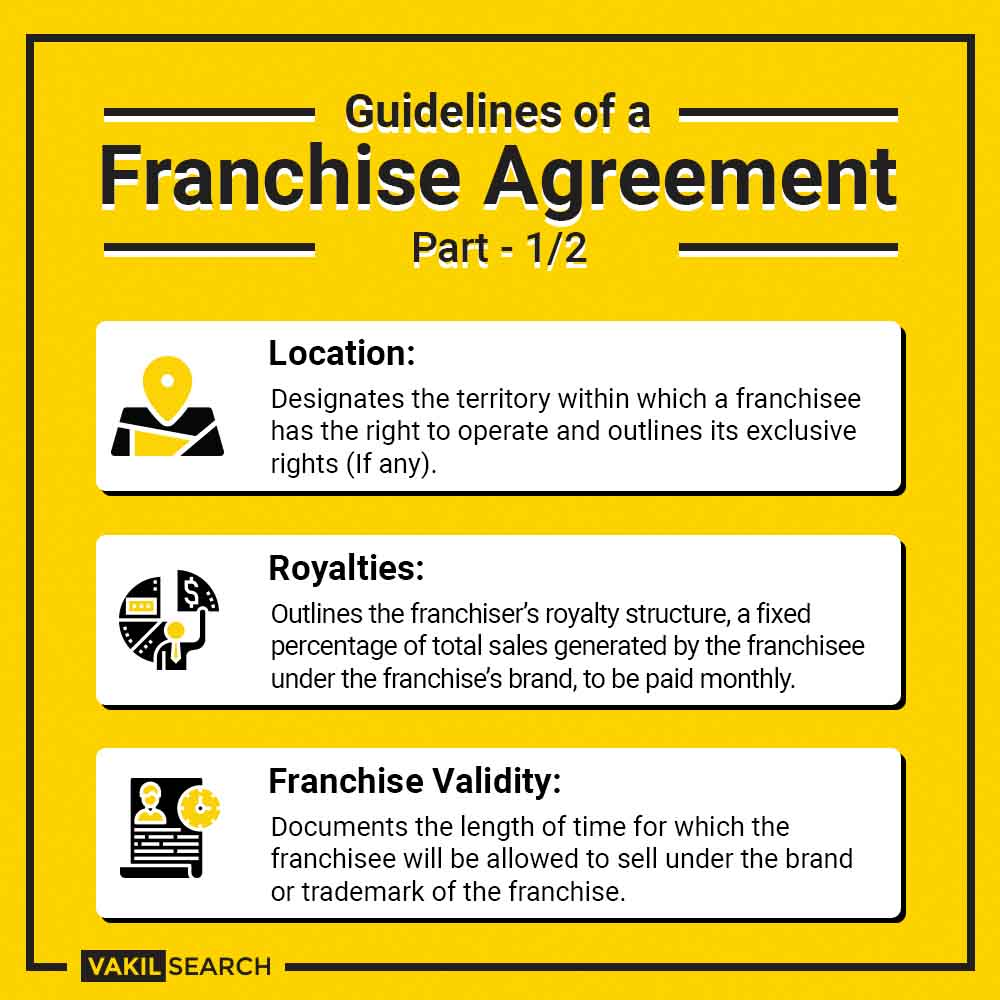 franchise agreement draft