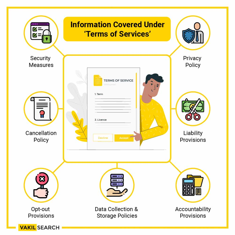 Information Covered Under 'Terms of Services