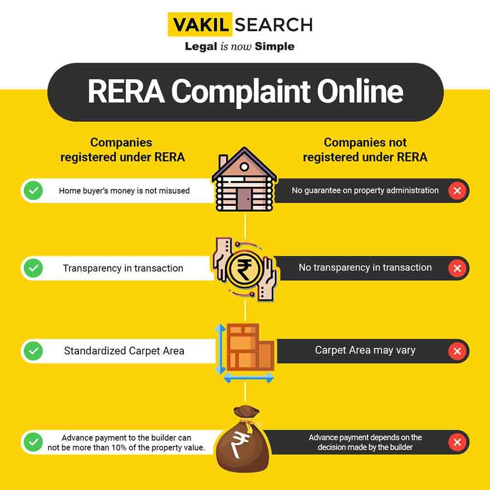 Rera Complaint Online