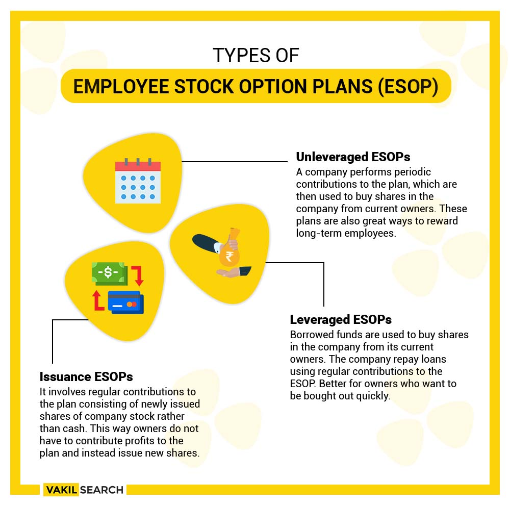 employment stock option plan
