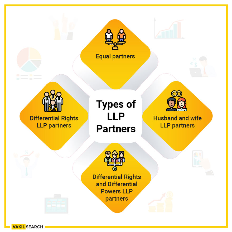 types of partners in llp