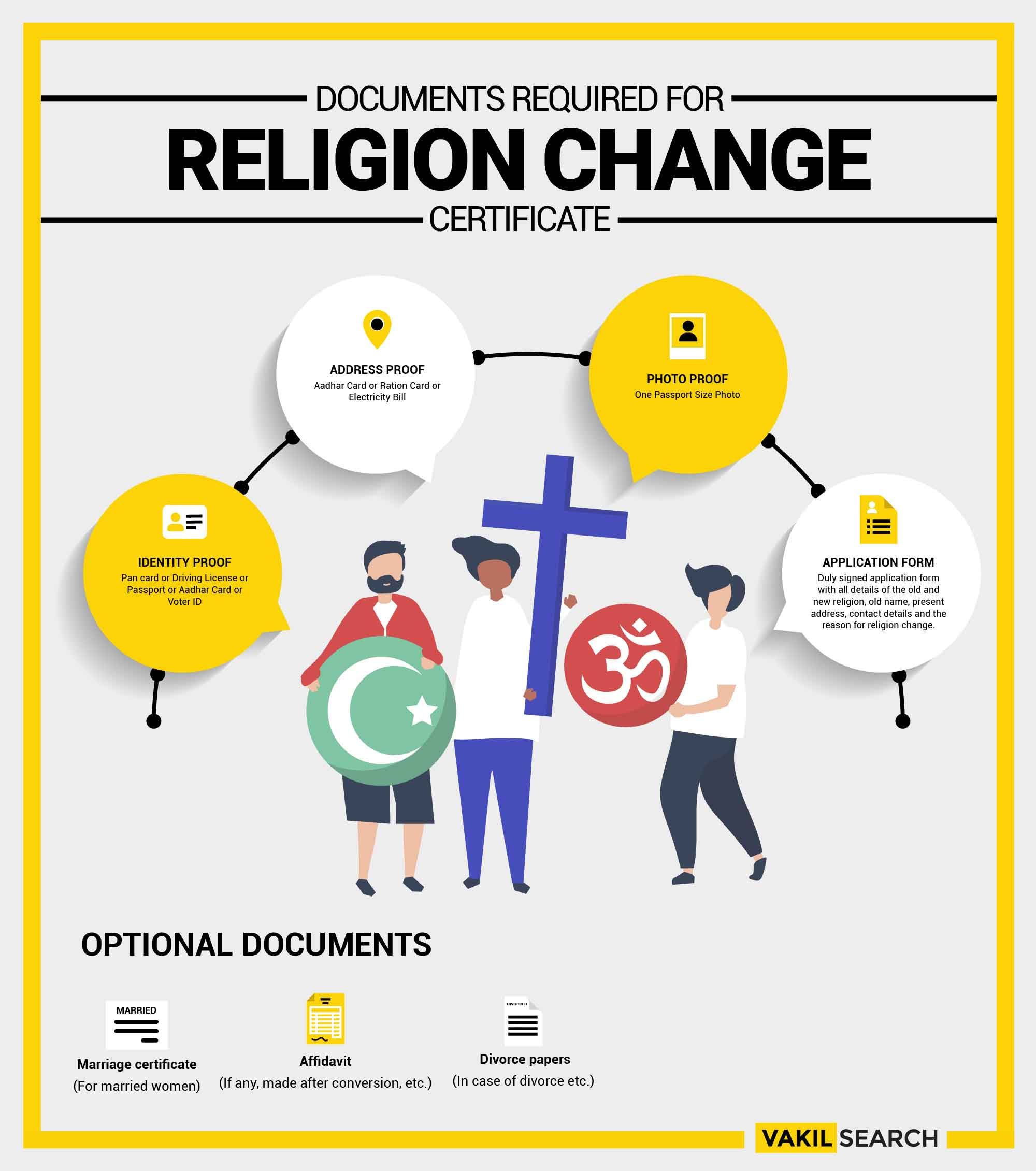 Documents For Religion Change