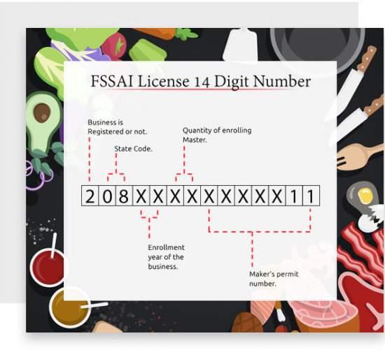fssai licence number